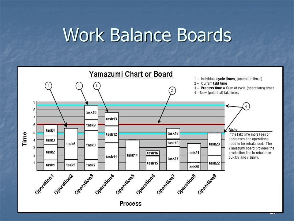 29 Work Balance Boards