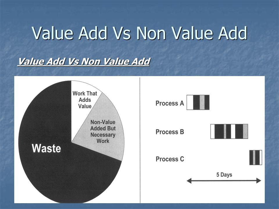 31 Value Add Vs Non Value Add