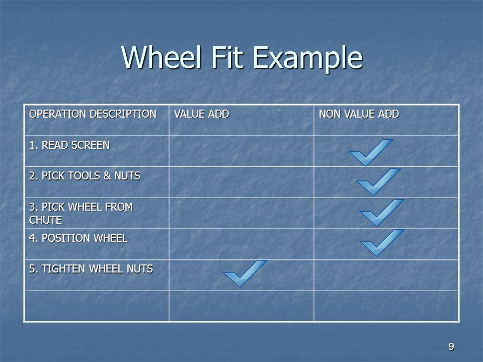 9 Wheel Fit Example OPERATION DESCRIPTION VALUE ADD NON VALUE ADD 1. READ SCREEN 2. PICK TOOLS & NUTS 3. PICK WHEEL FROM CHUTE 4. POSITION WHEEL 5. TI