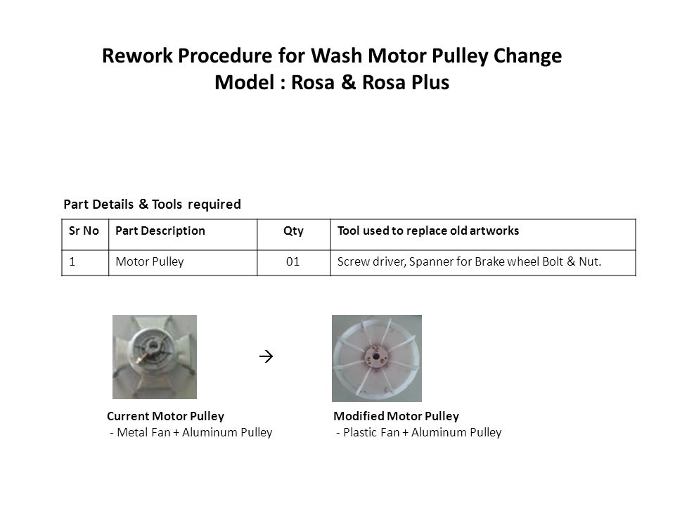 Rework Procedure for Wash Motor Pulley Change Model : Rosa & Rosa Plus Part Details & Tools required Sr NoPart DescriptionQtyTool used to replace old artworks 1Motor Pulley01Screw driver, Spanner for Brake wheel Bolt & Nut.