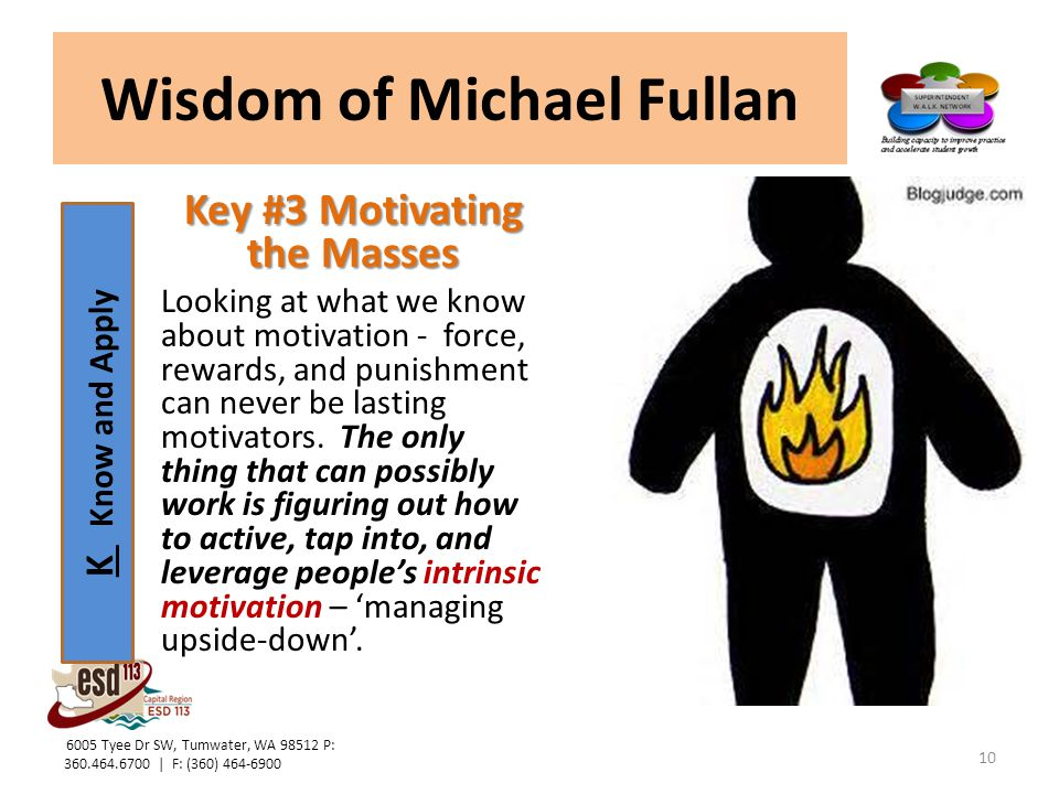 K Know and Apply Wisdom of Michael Fullan Key #3 Motivating the Masses Looking at what we know about motivation - force, rewards, and punishment can n