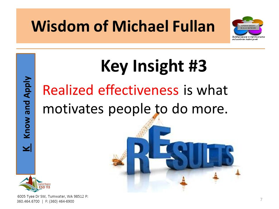 K Know and Apply Wisdom of Michael Fullan Key Insight #3 Realized effectiveness is what motivates people to do more. 6005 Tyee Dr SW, Tumwater, WA 985