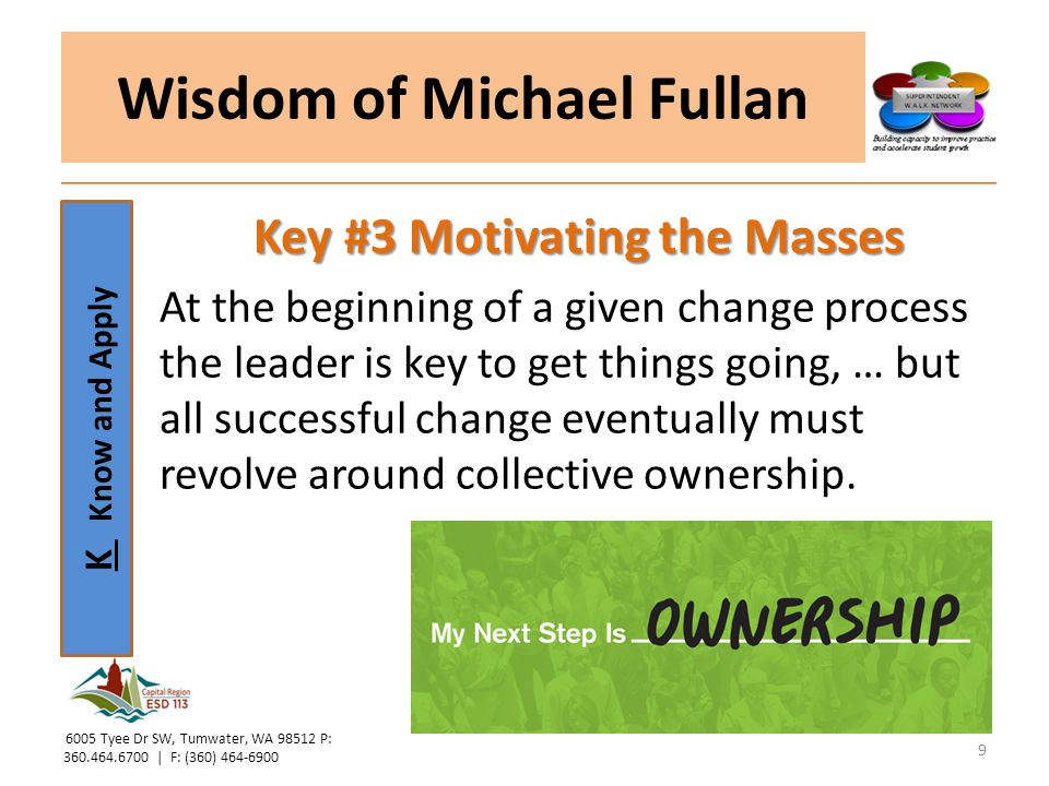 K Know and Apply Wisdom of Michael Fullan Key #3 Motivating the Masses Looking at what we know about motivation - force, rewards, and punishment can never be lasting motivators.