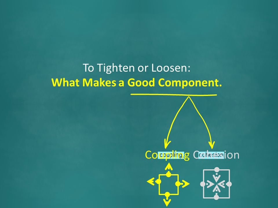 To Tighten or Loosen: What Makes a Good Component. CouplingCohesion