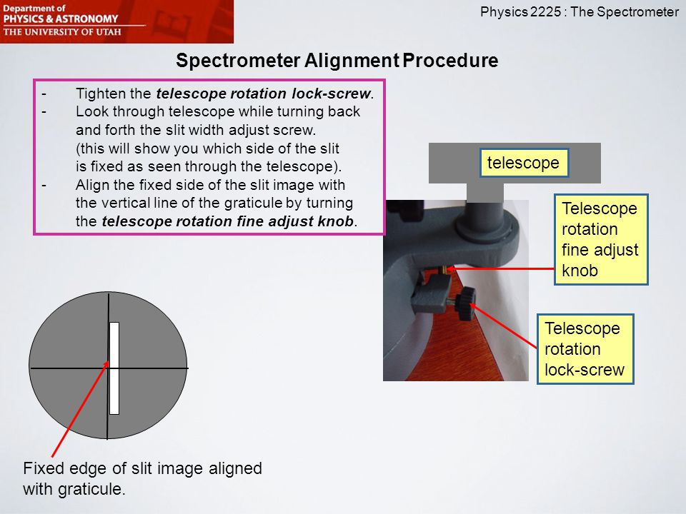 Physics 2225 : The Spectrometer Spectrometer Alignment Procedure -Tighten the telescope rotation lock-screw. -Look through telescope while turning bac