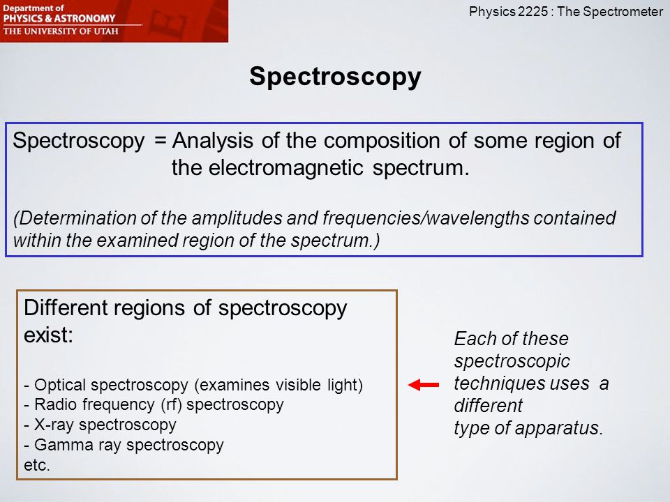 Physics 2225 : The Spectrometer Spectroscopy Spectroscopy = Analysis of the composition of some region of the electromagnetic spectrum. (Determination
