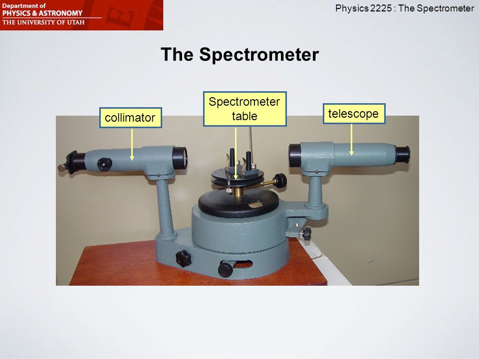 Physics 2225 : The Spectrometer The Spectrometer telescope collimator Spectrometer table