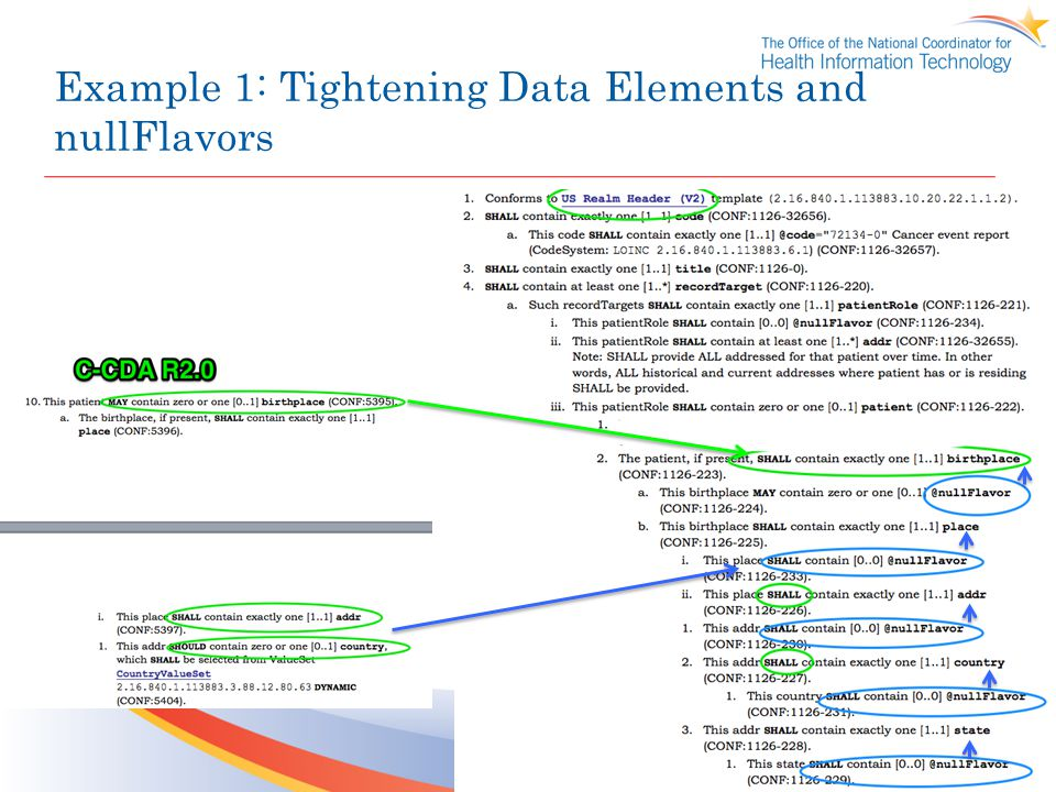 Example 1: Tightening Data Elements and nullFlavors