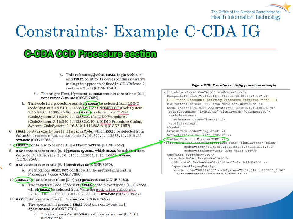Constraints: Example C-CDA IG