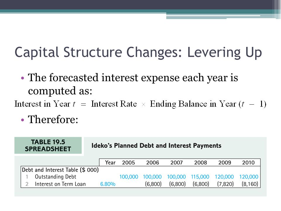 Capital Structure Changes: Levering Up The forecasted interest expense each year is computed as: Therefore:
