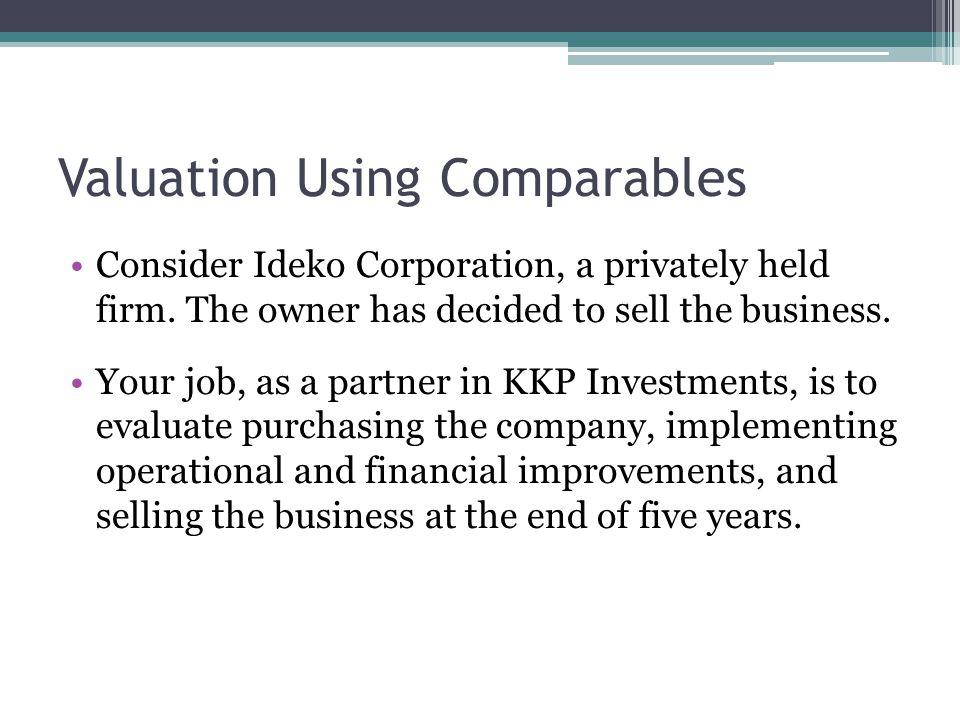 Beta Estimates For Comparable Firms