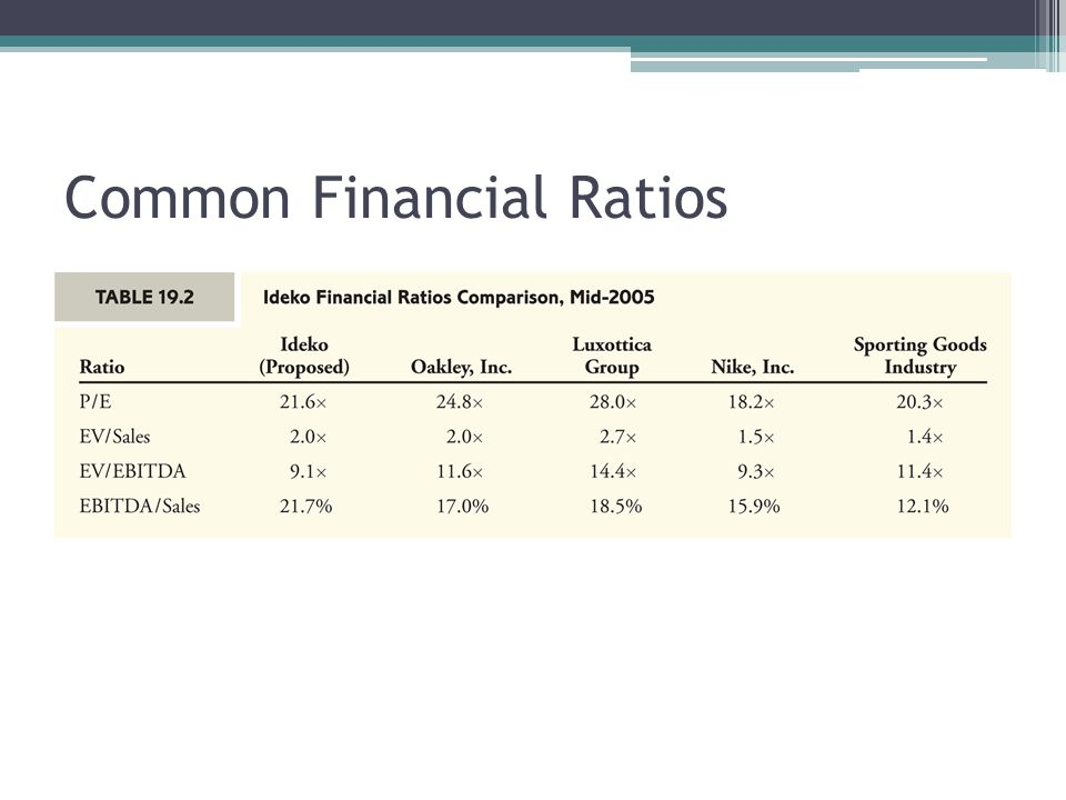 Valuation Using Comparables A price of $150 million for Ideko's equity has been suggested.