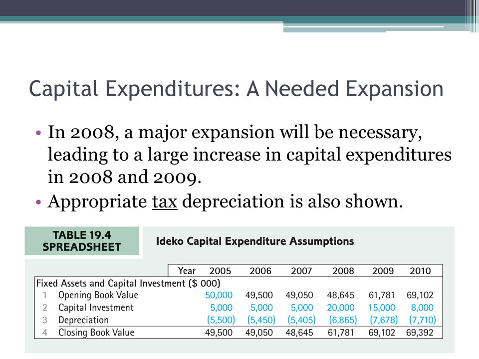 Capital Expenditures: A Needed Expansion In 2008, a major expansion will be necessary, leading to a large increase in capital expenditures in 2008 and