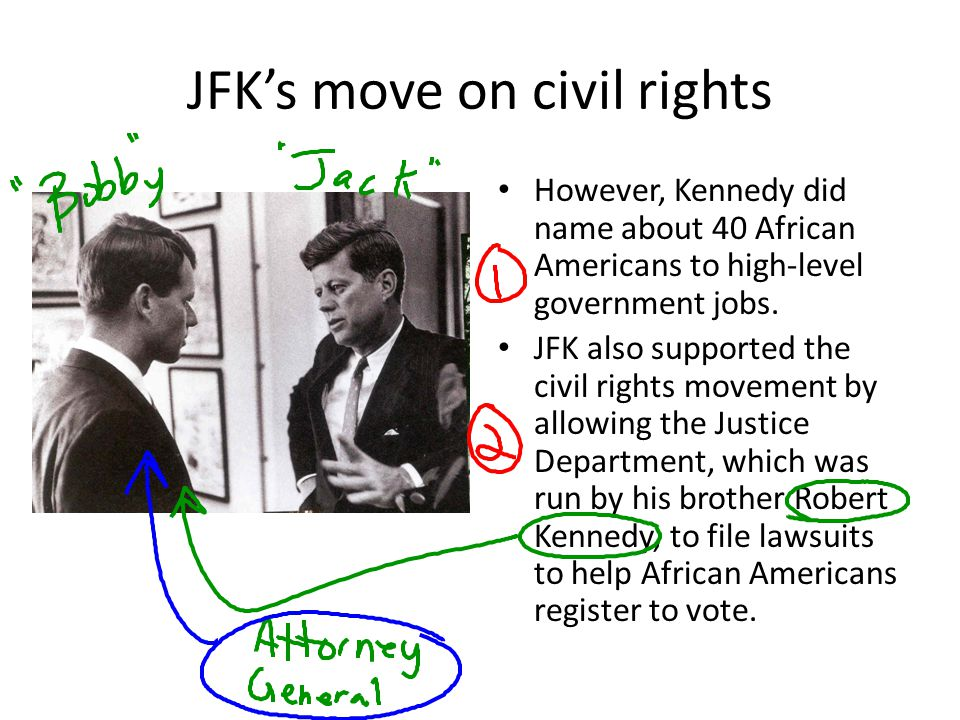 JFK's move on civil rights However, Kennedy did name about 40 African Americans to high-level government jobs. JFK also supported the civil rights mov