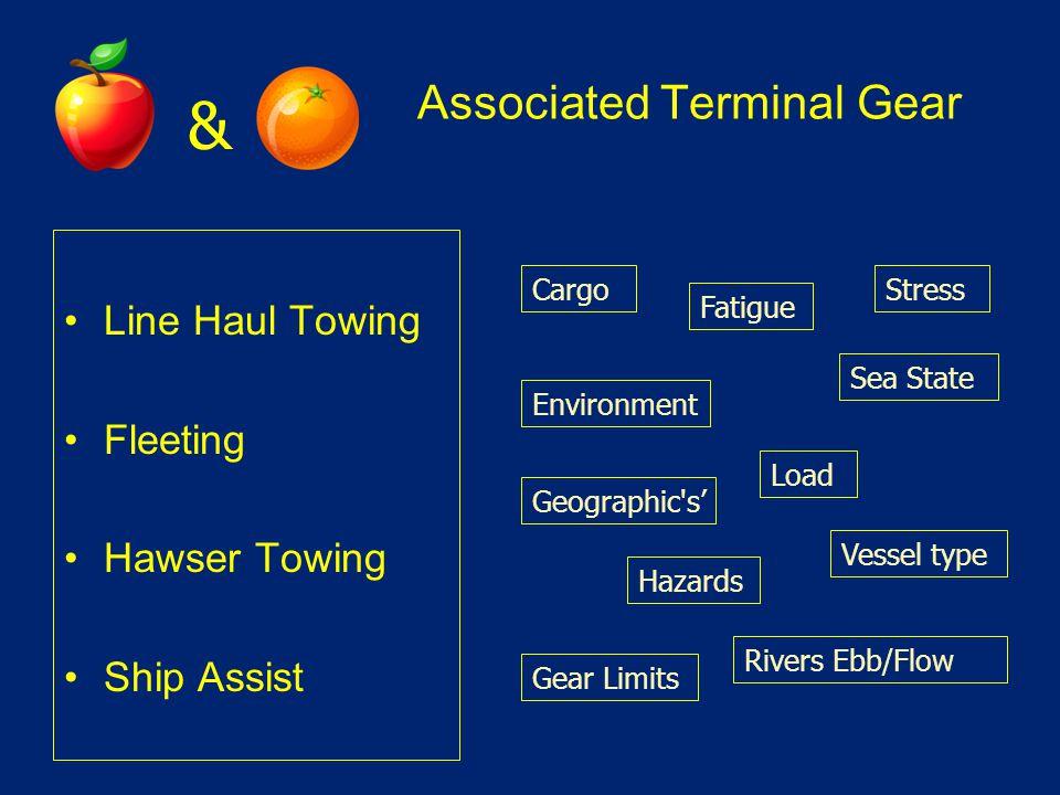 U.S. Coast Guard Questions?