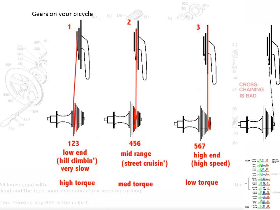Angular Mechanics - Torque Torque A twisting force that can cause an angular acceleration.