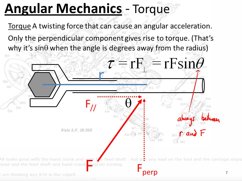 How to set up torque equilibrium: 1.Draw a diagram of forces.