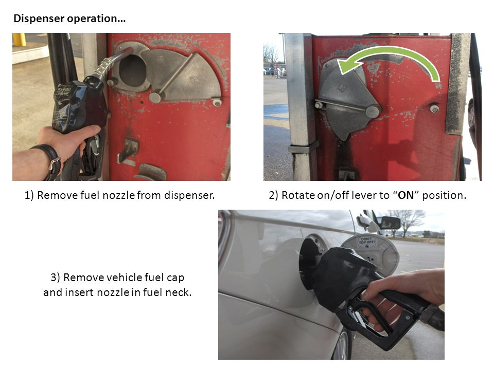 1) Remove fuel nozzle from dispenser.2) Rotate on/off lever to ON position.