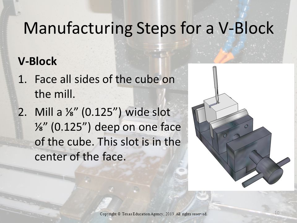 Manufacturing Steps for a V-Block V-Block 1.Face all sides of the cube on the mill.
