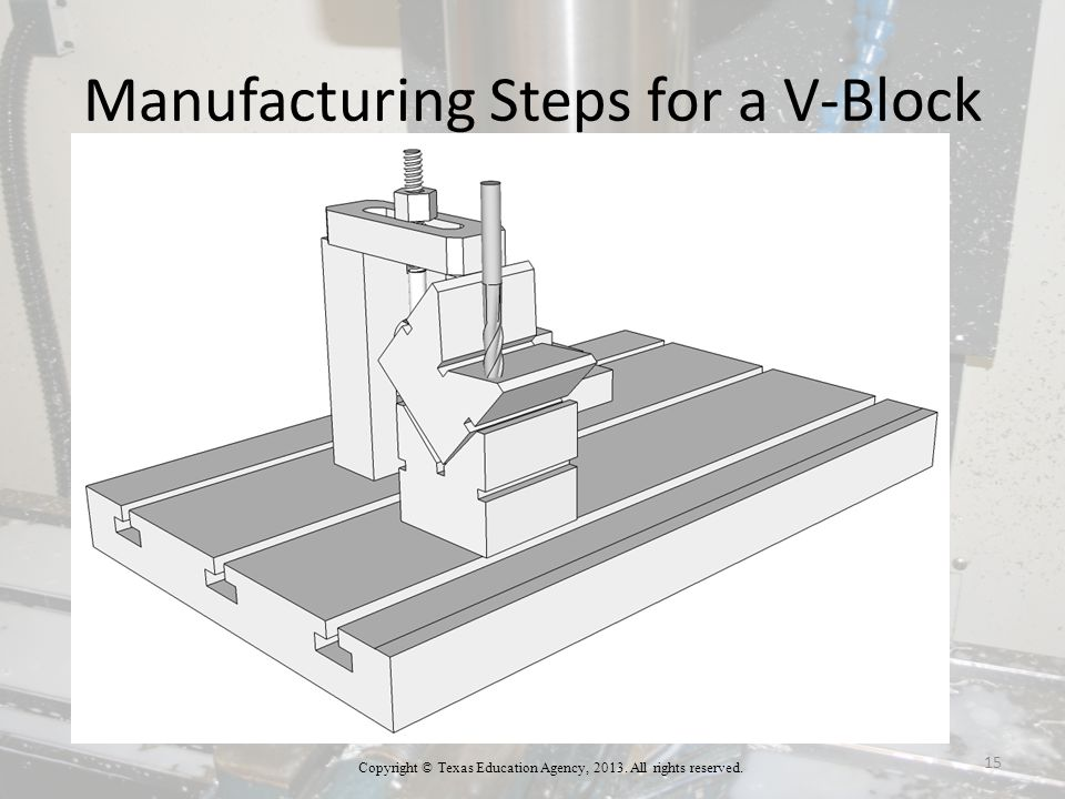 Manufacturing Steps for a V-Block Copyright © Texas Education Agency, 2013. All rights reserved. 15