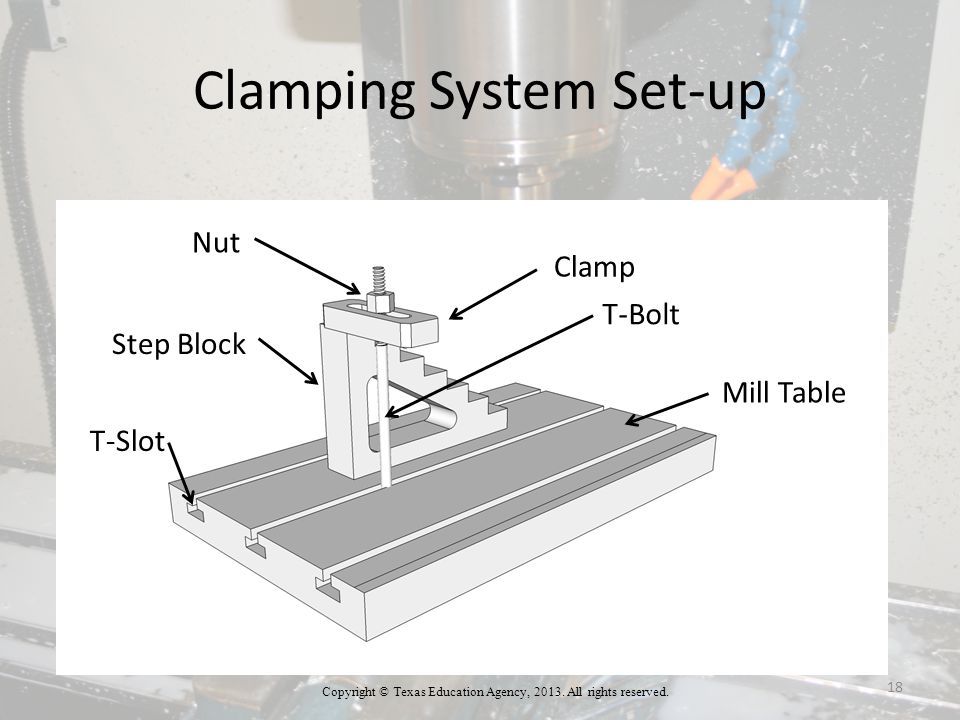 Clamping System Set-up Clamp T-Bolt Step Block Mill Table Nut T-Slot Copyright © Texas Education Agency, 2013.