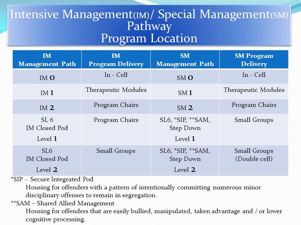 Intensive Management (IM) / Special Management (SM) Pathway Program Location Intensive Management (IM) / Special Management (SM) Pathway Program Locat