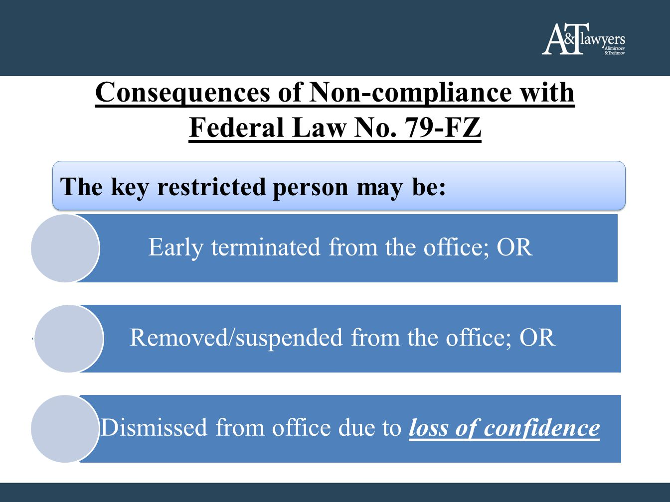 Consequences of Non-compliance with Federal Law No.