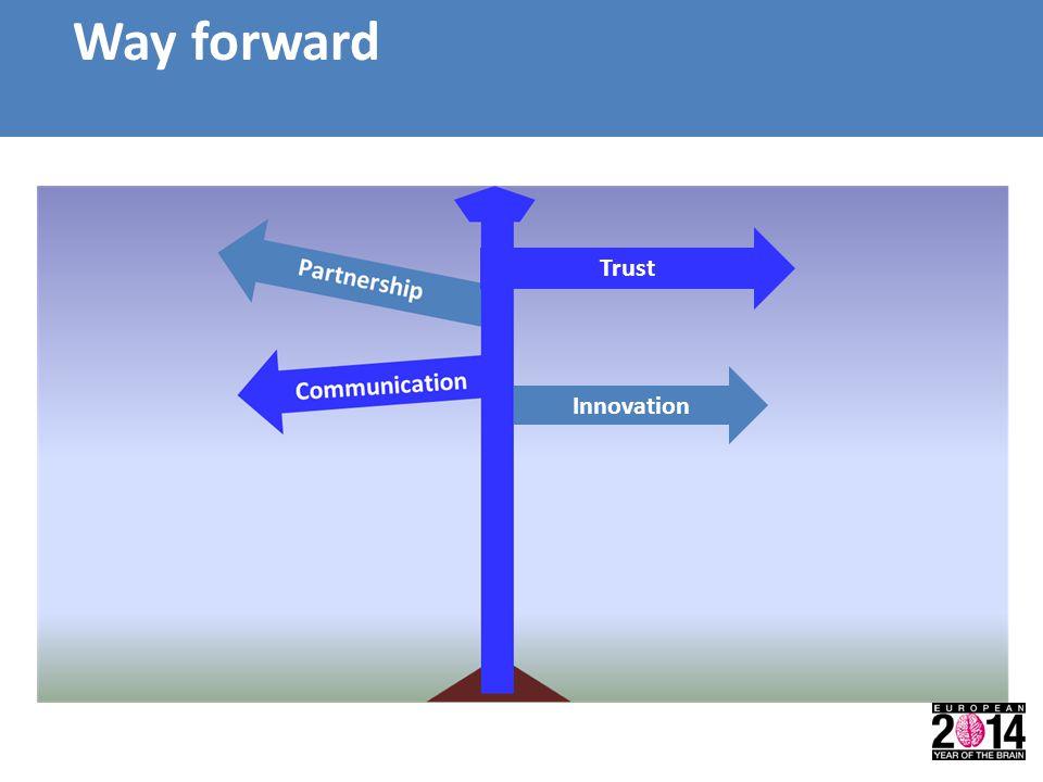 Way forward Innovation Trust