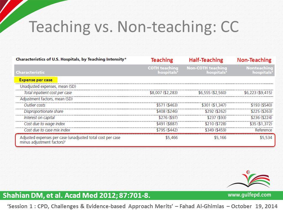 TeachingNon-TeachingHalf-Teaching Expense per case Shahian DM, et al.