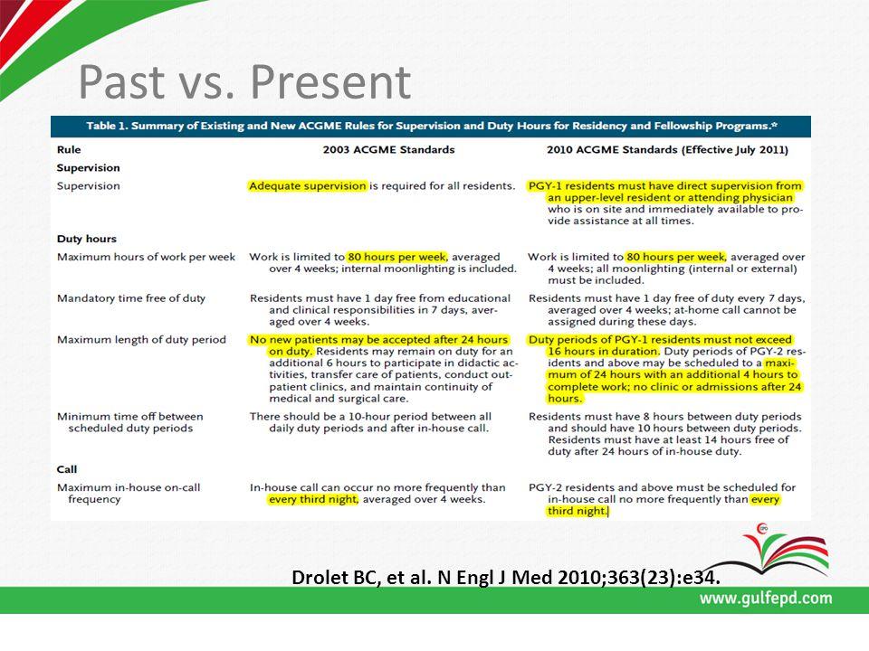 Past vs. Present Drolet BC, et al. N Engl J Med 2010;363(23):e34.