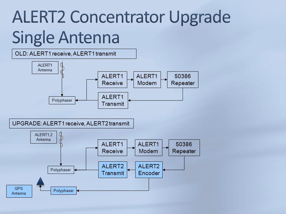 ALERT2 Transmit Polyphaser ALERT1 Receive 50386 Repeater ALERT1 Modem ALERT1 Transmit ALERT1 Receive 50386 Repeater ALERT1 Modem ALERT2 Encoder Polyphaser ALERT1 Antenna OLD: ALERT1 receive, ALERT1 transmit UPGRADE: ALERT1 receive, ALERT2 transmit Polyphaser GPS Antenna ALERT1,2 Antenna