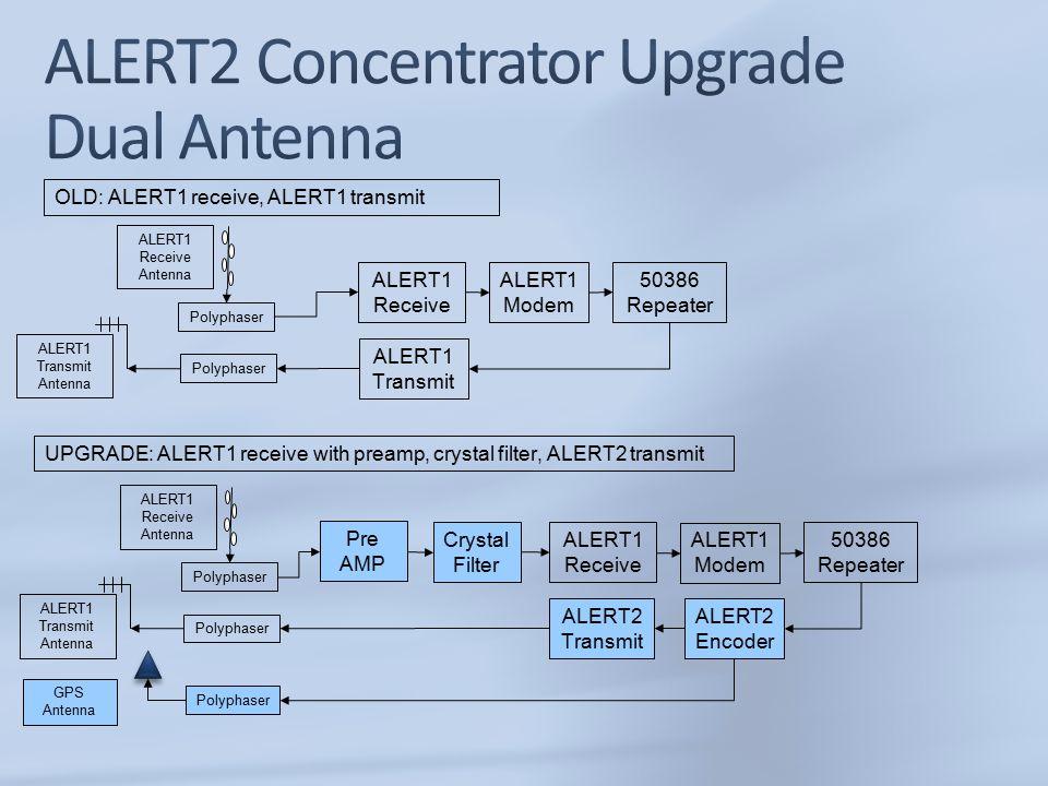 Polyphaser ALERT1 Receive 50386 Repeater ALERT1 Modem ALERT1 Transmit ALERT1 Receive Antenna OLD: ALERT1 receive, ALERT1 transmit UPGRADE: ALERT1 receive with preamp, crystal filter, ALERT2 transmit Polyphaser ALERT1 Transmit Antenna Polyphaser ALERT1 Receive 50386 Repeater ALERT1 Modem ALERT1 Receive Antenna Polyphaser ALERT1 Transmit Antenna ALERT2 Transmit ALERT2 Encoder Polyphaser GPS Antenna Crystal Filter Pre AMP