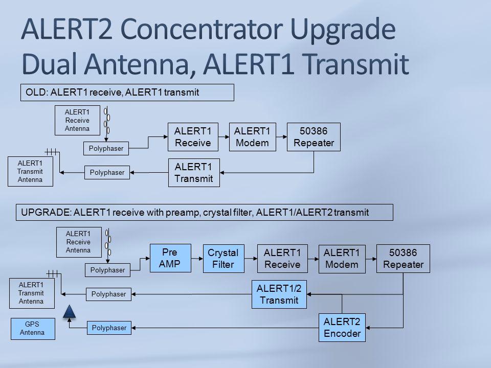 Polyphaser ALERT1 Receive 50386 Repeater ALERT1 Modem ALERT1 Transmit ALERT1 Receive Antenna OLD: ALERT1 receive, ALERT1 transmit UPGRADE: ALERT1 receive with preamp, crystal filter, ALERT1/ALERT2 transmit Polyphaser ALERT1 Transmit Antenna Polyphaser ALERT1 Receive 50386 Repeater ALERT1 Modem ALERT1 Receive Antenna Polyphaser ALERT1 Transmit Antenna ALERT1/2 Transmit ALERT2 Encoder Polyphaser GPS Antenna Crystal Filter Pre AMP