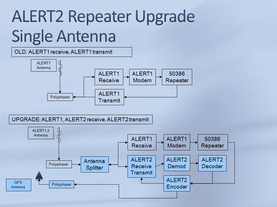 Polyphaser ALERT1 Receive 50386 Repeater ALERT1 Modem ALERT1 Transmit ALERT1 Receive 50386 Repeater ALERT1 Modem ALERT2 Encoder Polyphaser ALERT1 Antenna OLD: ALERT1 receive, ALERT1 transmit UPGRADE: ALERT1, ALERT2 receive, ALERT2 transmit ALERT2 Receive Transmit Antenna Splitter ALERT2 Demod ALERT2 Decoder ALERT1,2 Antenna Polyphaser GPS Antenna