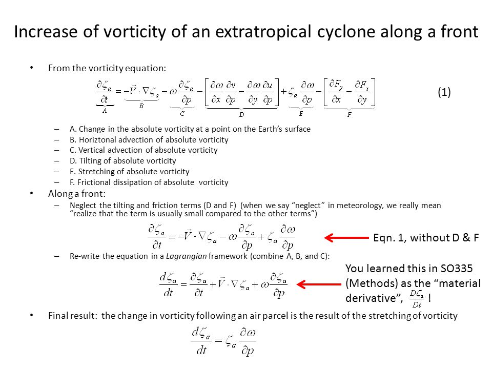 Increase of vorticity of an extratropical cyclone along a front From the vorticity equation: – A. Change in the absolute vorticity at a point on the E