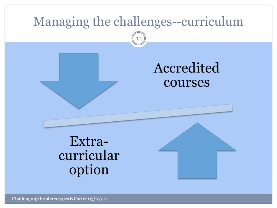 Managing the challenges--curriculum Challenging the stereotypes B Carter 05/07/12 13 Accredited courses Extra- curricular option