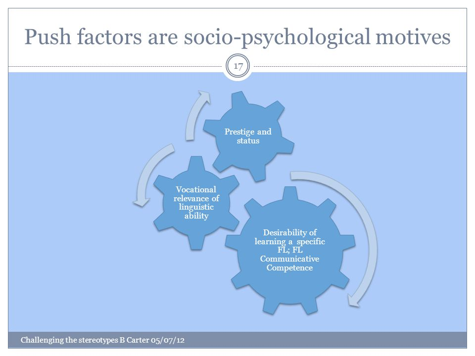 Push factors are socio-psychological motives Challenging the stereotypes B Carter 05/07/12 17 Desirability of learning a specific FL; FL Communicative