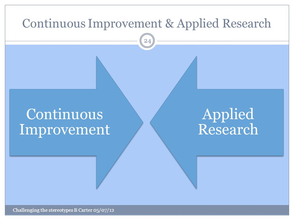 Continuous Improvement & Applied Research Challenging the stereotypes B Carter 05/07/12 24 Continuous Improvement Applied Research