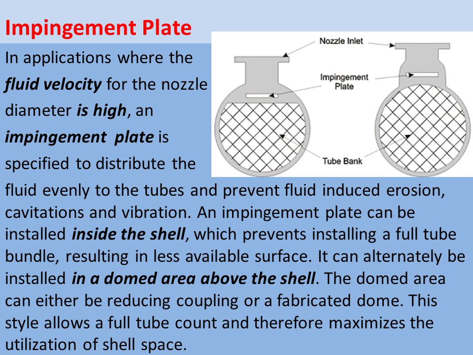 Impingement Plate In applications where the fluid velocity for the nozzle diameter is high, an impingement plate is specified to distribute the fluid