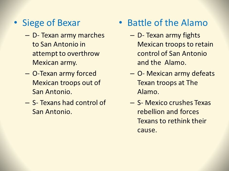 Siege of Bexar – D- Texan army marches to San Antonio in attempt to overthrow Mexican army.