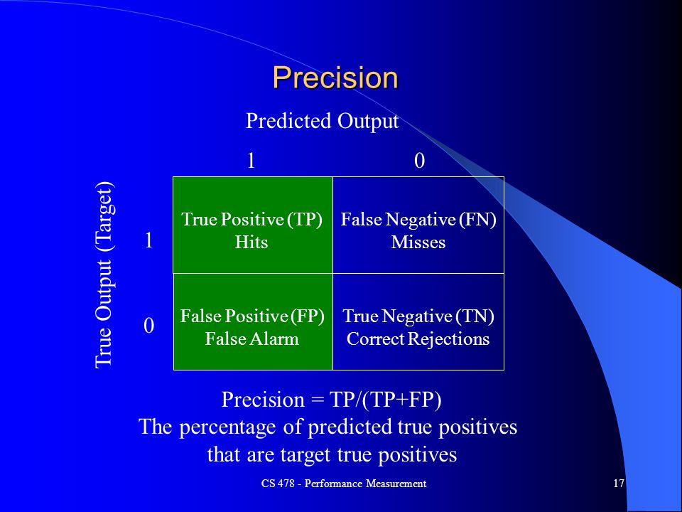 CS 478 - Performance Measurement17 Precision Predicted Output True Output (Target) 10 1 0 True Positive (TP) Hits False Negative (FN) Misses True Nega