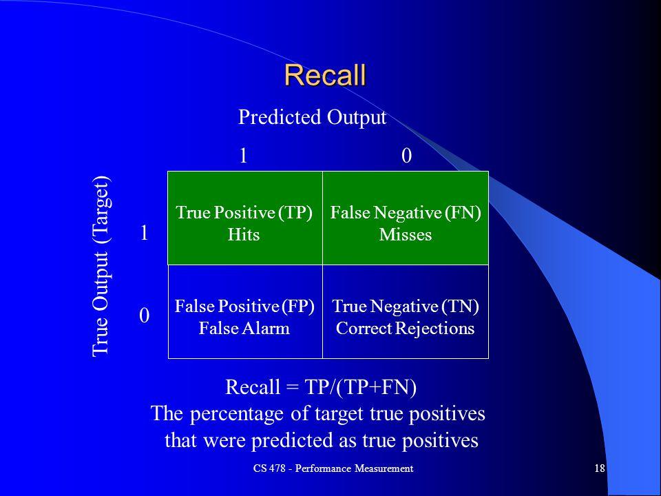CS 478 - Performance Measurement18 Recall Predicted Output True Output (Target) 10 1 0 True Positive (TP) Hits False Negative (FN) Misses True Negativ