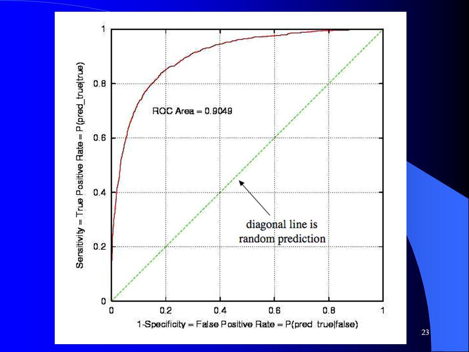 CS 478 - Performance Measurement23