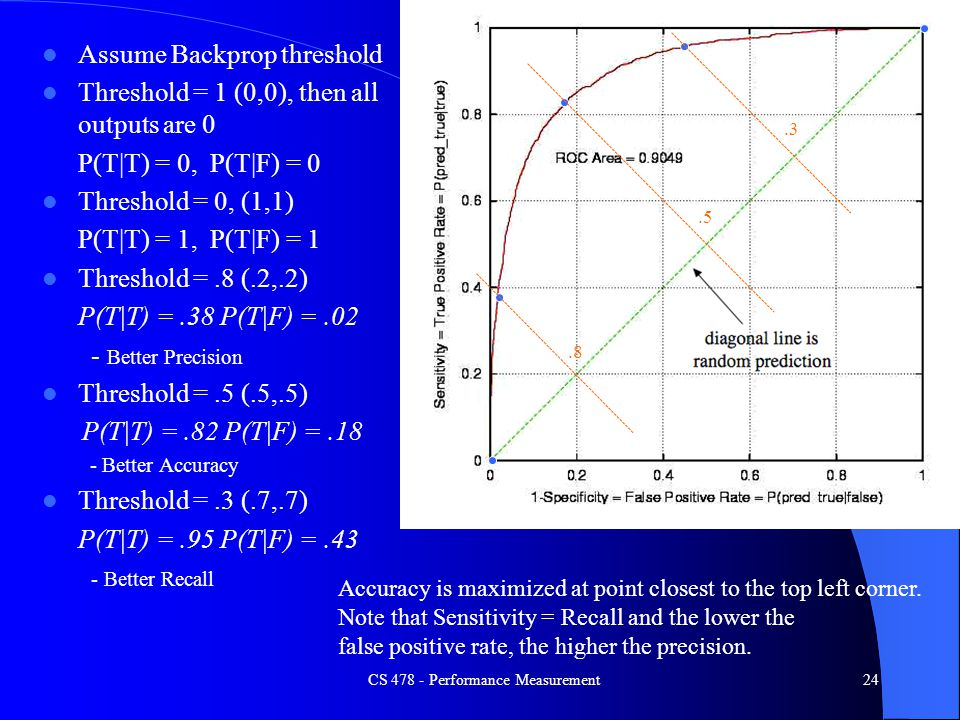 CS 478 - Performance Measurement24 Assume Backprop threshold Threshold = 1 (0,0), then all outputs are 0 P(T T) = 0, P(T F) = 0 Threshold = 0, (1,1) P
