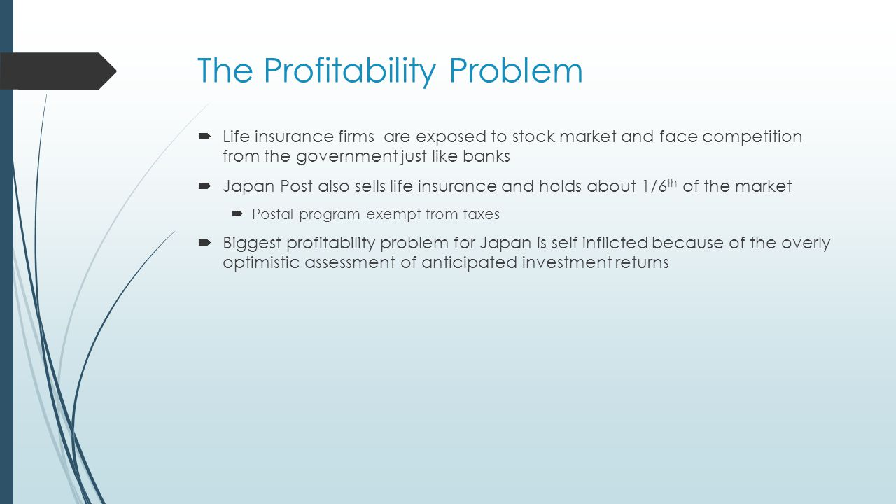 The Profitability Problem  Life insurance firms are exposed to stock market and face competition from the government just like banks  Japan Post also sells life insurance and holds about 1/6 th of the market  Postal program exempt from taxes  Biggest profitability problem for Japan is self inflicted because of the overly optimistic assessment of anticipated investment returns
