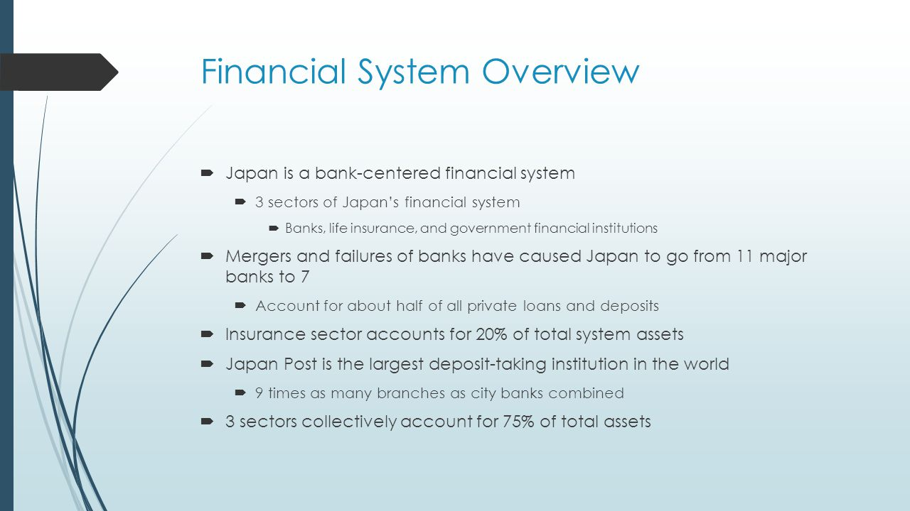 Financial System Overview  Japan is a bank-centered financial system  3 sectors of Japan's financial system  Banks, life insurance, and government financial institutions  Mergers and failures of banks have caused Japan to go from 11 major banks to 7  Account for about half of all private loans and deposits  Insurance sector accounts for 20% of total system assets  Japan Post is the largest deposit-taking institution in the world  9 times as many branches as city banks combined  3 sectors collectively account for 75% of total assets