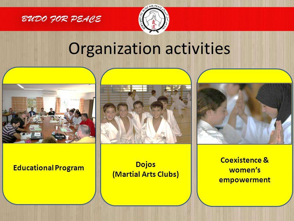 Organization activities Educational Program Dojos (Martial Arts Clubs) Coexistence & women's empowerment