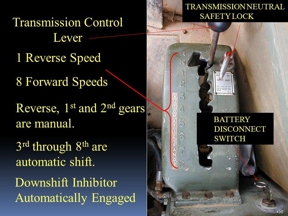 Left Side of Dash Board PANEL LIGHT LOW AIR PRESSURE LIGHT PARKING BRAKE BUTTON WARNING HORN SHUT OFF SWITCH HORNOIL PRESSURE GAUGE ENGINE TEMP GAUGE