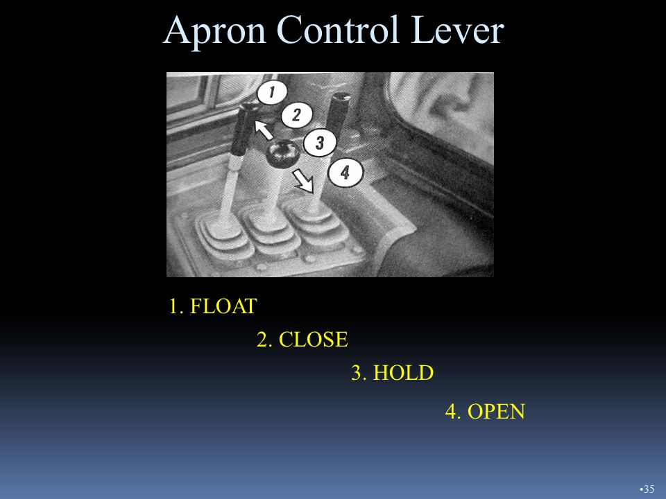 Bowl Control Lever 1. QUICK DROP2. LOWER 3. HOLD 4. RAISE 5. Additional function feature. – Move the lever towards the front of console to close the a