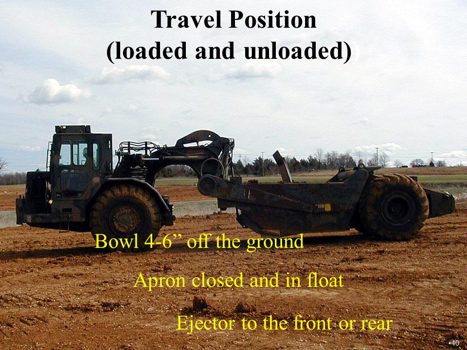 Park-line Position Park brake set Transmission in neutral Neutral safety lock engaged Bowl on ground Apron closed and in float Ejector to the rear 39
